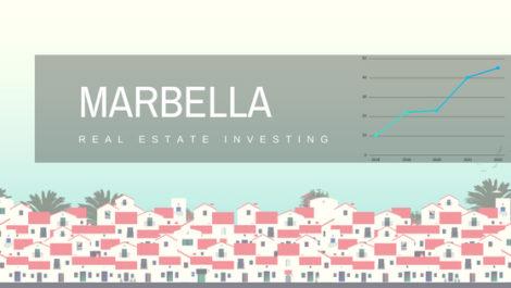 Real Estate investing in Marbella