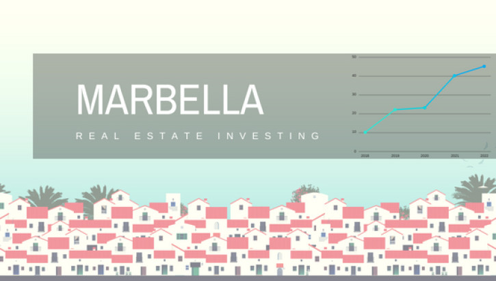 Real Estate investing in Marbella 2018